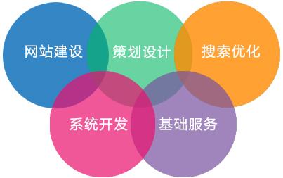 <a href=http://www.021jz.com.cn/tags/shanghaiwangzhanzhizuo/><strong>上海网站制作</strong></a>公司首选的网络公司排名